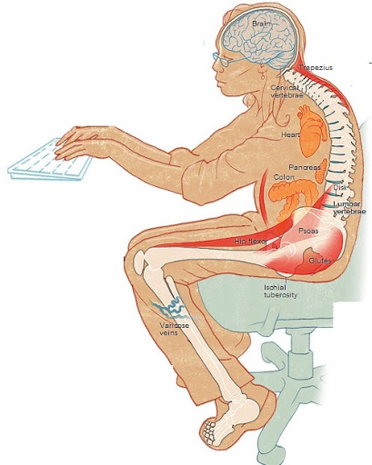 Sitting, Is It Bad For Your Health?